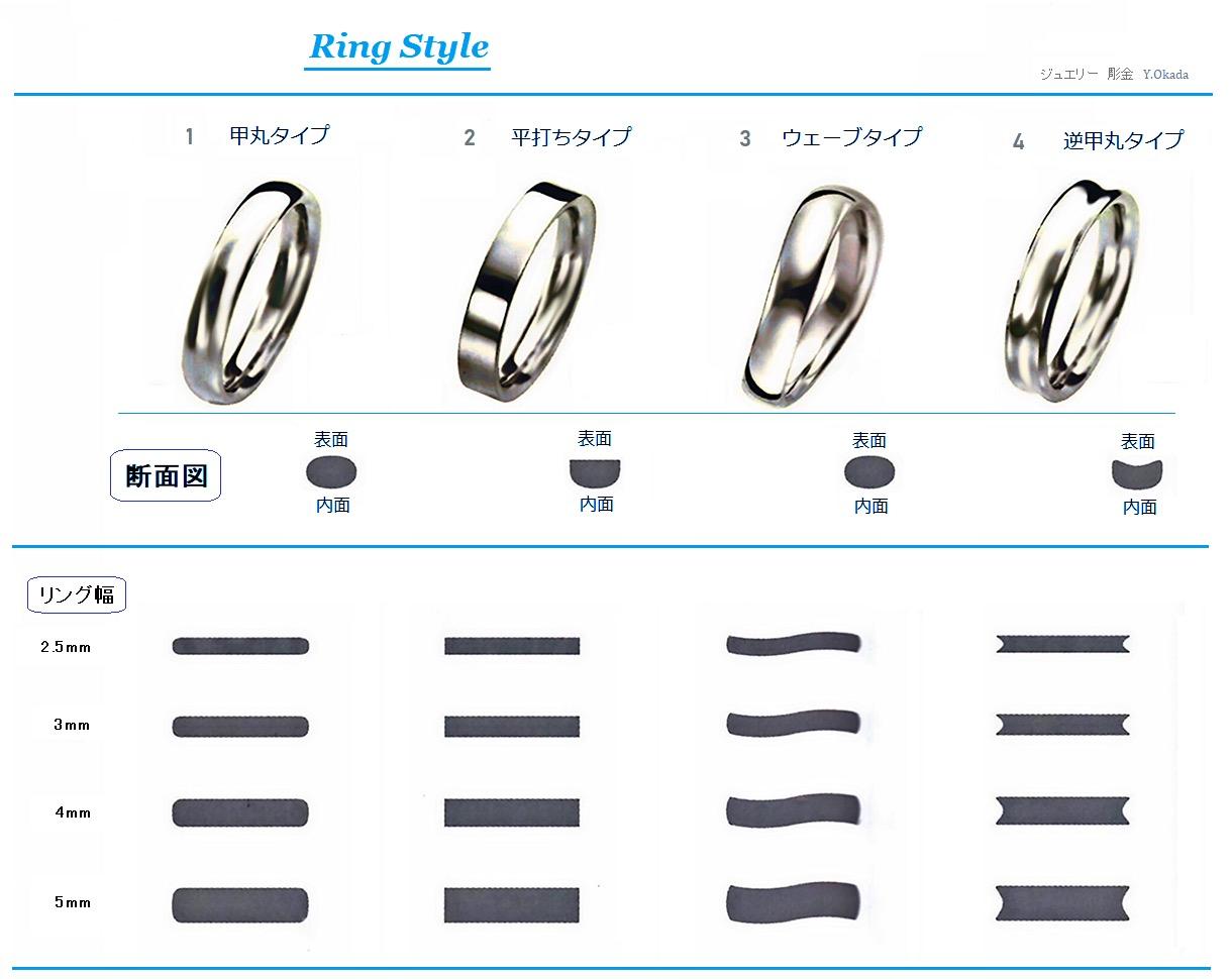 Ring-Style マリッジリングの形状 甲丸 平打ち ウェーブ 逆甲丸タイプ